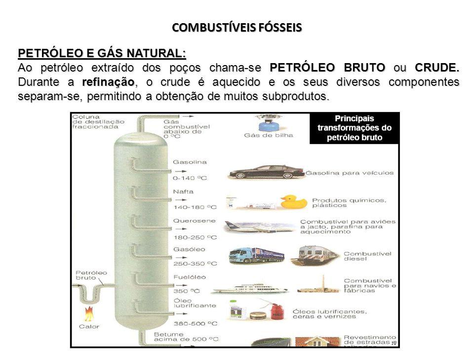 COMBUSTÍVEIS FÓSSEIS PETRÓLEO E GÁS NATURAL: Ao petróleo extraído dos poços chama-se PETRÓLEO BRUTO ou CRUDE. Durante a refinação, o crude é aquecido