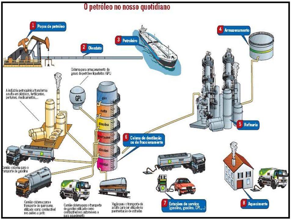 ENERGIA GEOTÉRMICA DefiniçãoVantagensDesvantagens Baseia-se na utilização da água e do vapor de água aquecidos pelo calor do interior da Terra.