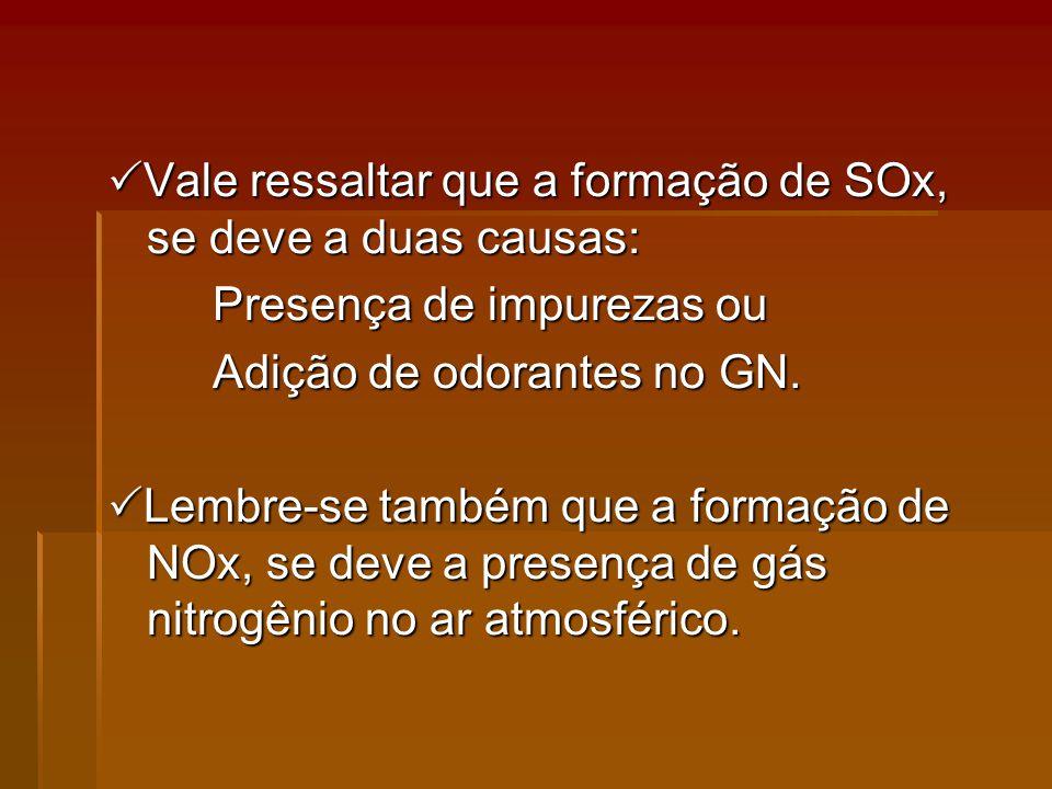 Vale ressaltar que a formação de SOx, se deve a duas causas: Vale ressaltar que a formação de SOx, se deve a duas causas: Presença de impurezas ou Adição de odorantes no GN.