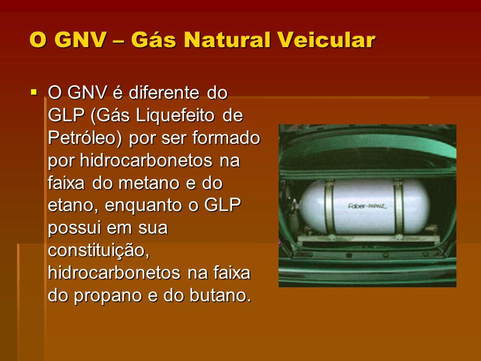 O GNV – Gás Natural Veicular O GNV é diferente do GLP (Gás Liquefeito de Petróleo) por ser formado por hidrocarbonetos na faixa do metano e do etano, enquanto o GLP possui em sua constituição, hidrocarbonetos na faixa do propano e do butano.