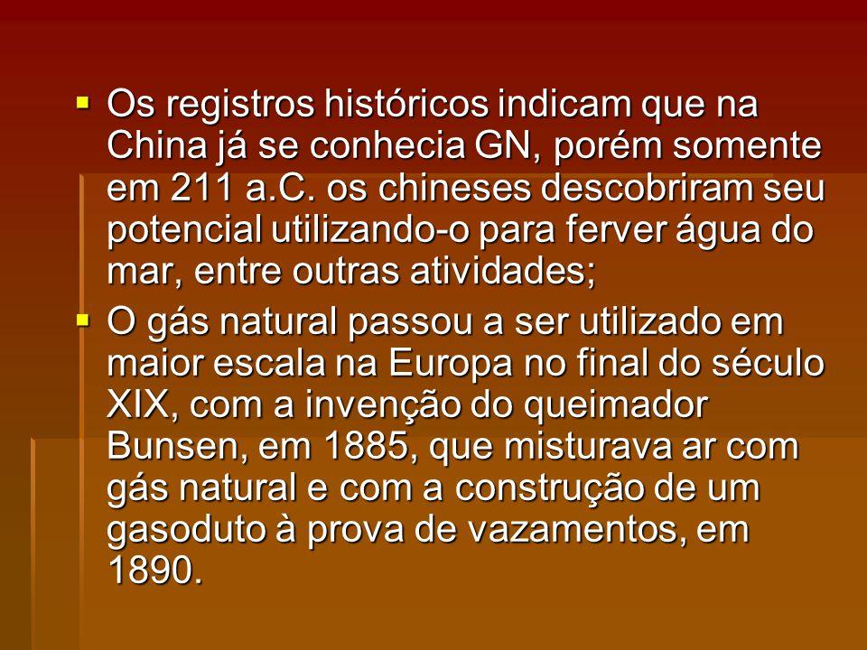 Os registros históricos indicam que na China já se conhecia GN, porém somente em 211 a.C.