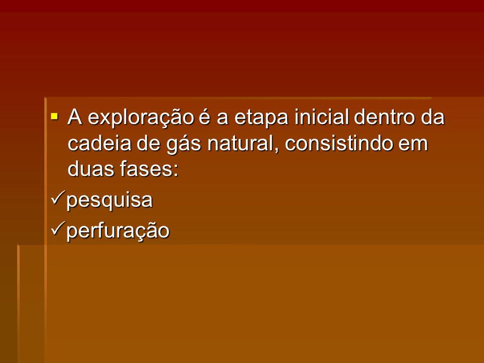 A exploração é a etapa inicial dentro da cadeia de gás natural, consistindo em duas fases: A exploração é a etapa inicial dentro da cadeia de gás natural, consistindo em duas fases: pesquisa pesquisa perfuração perfuração