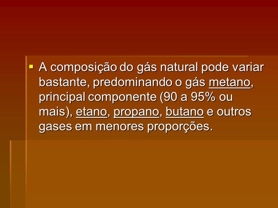 Gás Natural na Bahia