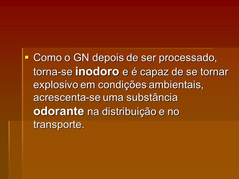 Como o GN depois de ser processado, torna-se inodoro e é capaz de se tornar explosivo em condições ambientais, acrescenta-se uma substância odorante na distribuição e no transporte.