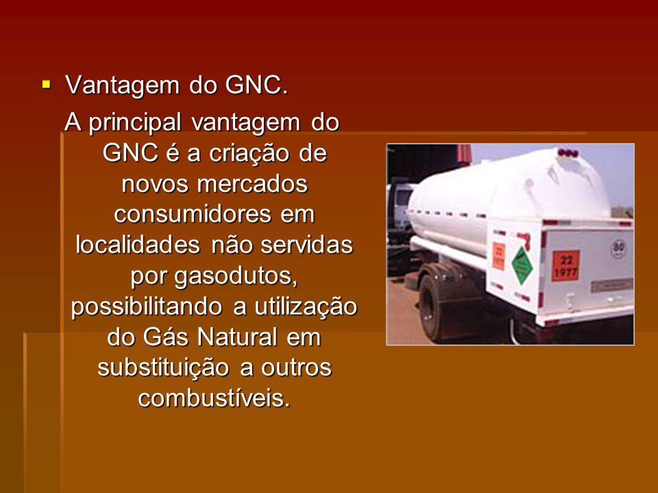 Vantagem do GNC.Vantagem do GNC.