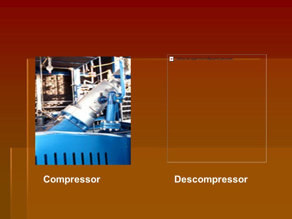 CompressorDescompressor