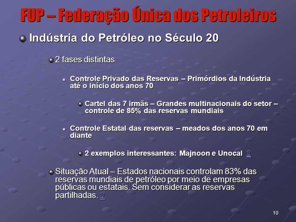10 FUP – Federação Única dos Petroleiros Indústria do Petróleo no Século 20 2 fases distintas Controle Privado das Reservas – Primórdios da Indústria