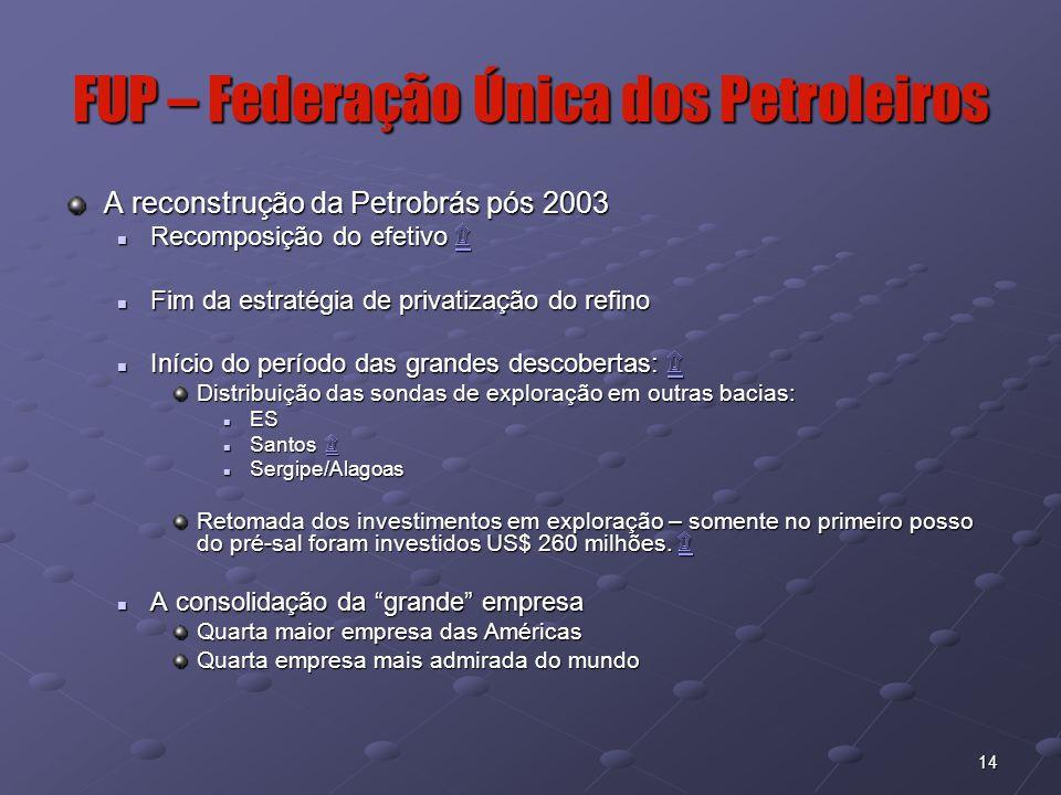 14 FUP – Federação Única dos Petroleiros A reconstrução da Petrobrás pós 2003 Recomposição do efetivo ۩ Recomposição do efetivo ۩۩ Fim da estratégia d