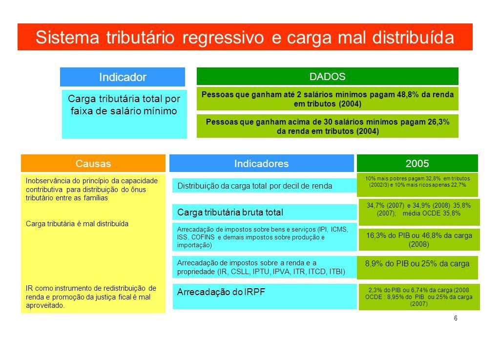 www.dieese.org.br