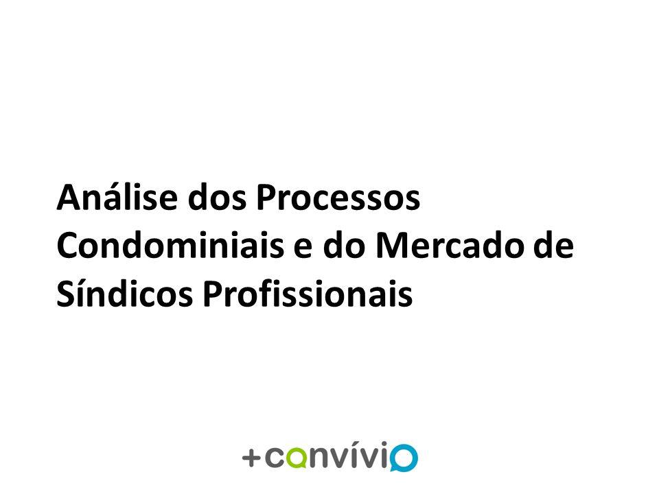 Principais processos Segurança do condomínio: Medidas destinadas à garantir a integridade de pessoas, bens e instituições.