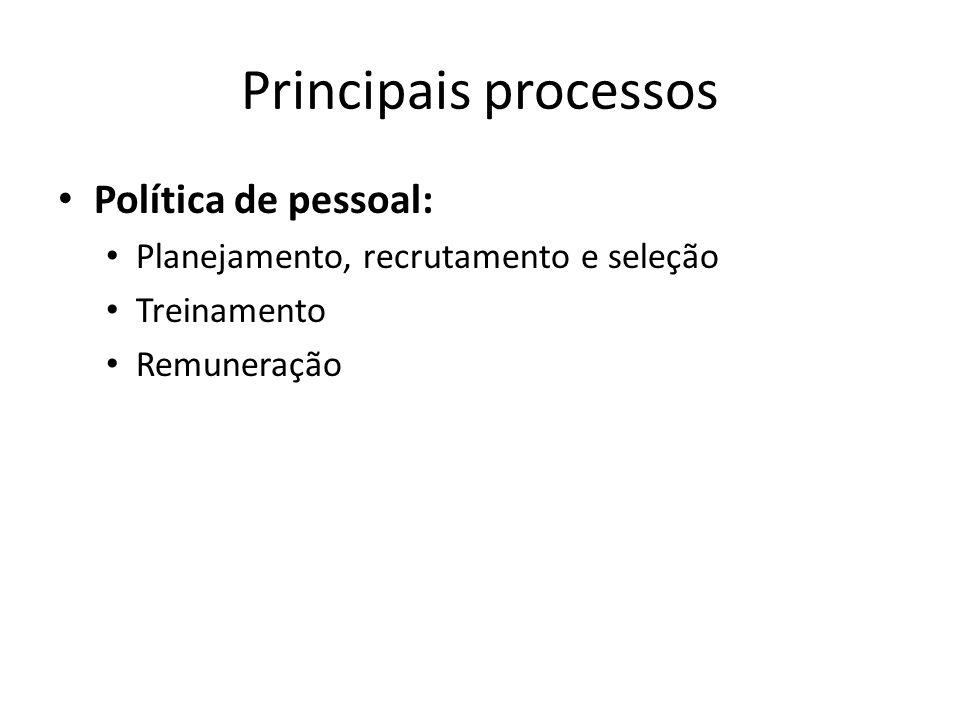 Principais processos Política de pessoal: Planejamento, recrutamento e seleção Treinamento Remuneração