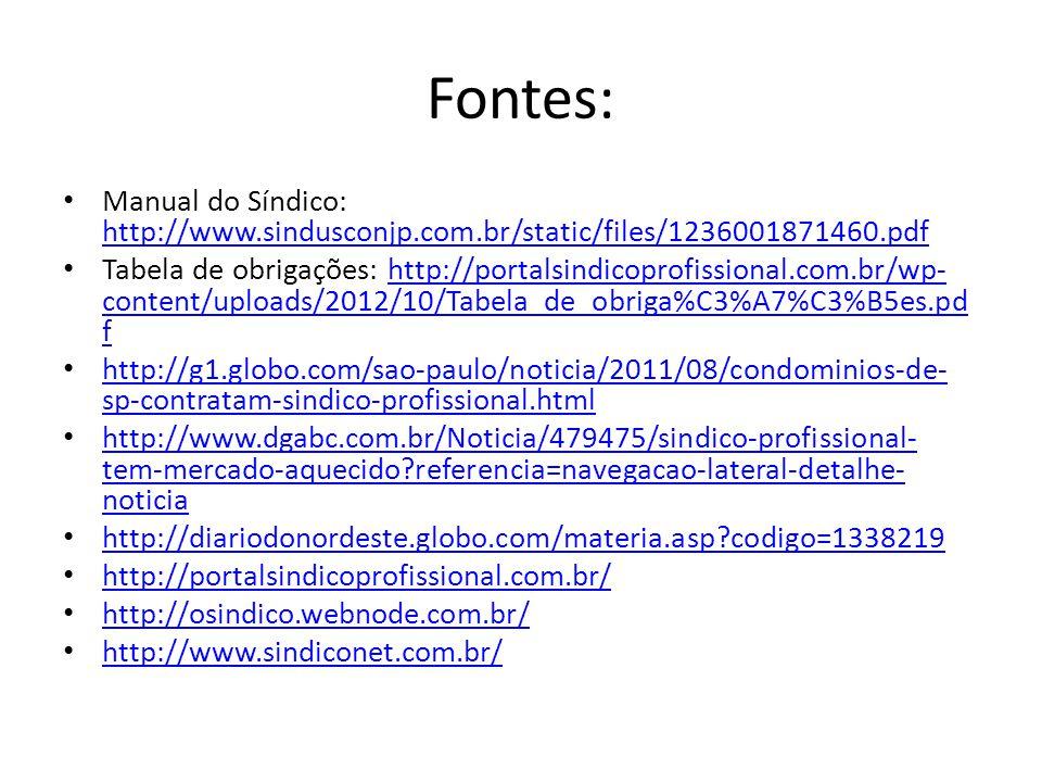 Fontes: Manual do Síndico: http://www.sindusconjp.com.br/static/files/1236001871460.pdf http://www.sindusconjp.com.br/static/files/1236001871460.pdf Tabela de obrigações: http://portalsindicoprofissional.com.br/wp- content/uploads/2012/10/Tabela_de_obriga%C3%A7%C3%B5es.pd fhttp://portalsindicoprofissional.com.br/wp- content/uploads/2012/10/Tabela_de_obriga%C3%A7%C3%B5es.pd f http://g1.globo.com/sao-paulo/noticia/2011/08/condominios-de- sp-contratam-sindico-profissional.html http://g1.globo.com/sao-paulo/noticia/2011/08/condominios-de- sp-contratam-sindico-profissional.html http://www.dgabc.com.br/Noticia/479475/sindico-profissional- tem-mercado-aquecido?referencia=navegacao-lateral-detalhe- noticia http://www.dgabc.com.br/Noticia/479475/sindico-profissional- tem-mercado-aquecido?referencia=navegacao-lateral-detalhe- noticia http://diariodonordeste.globo.com/materia.asp?codigo=1338219 http://portalsindicoprofissional.com.br/ http://osindico.webnode.com.br/ http://www.sindiconet.com.br/