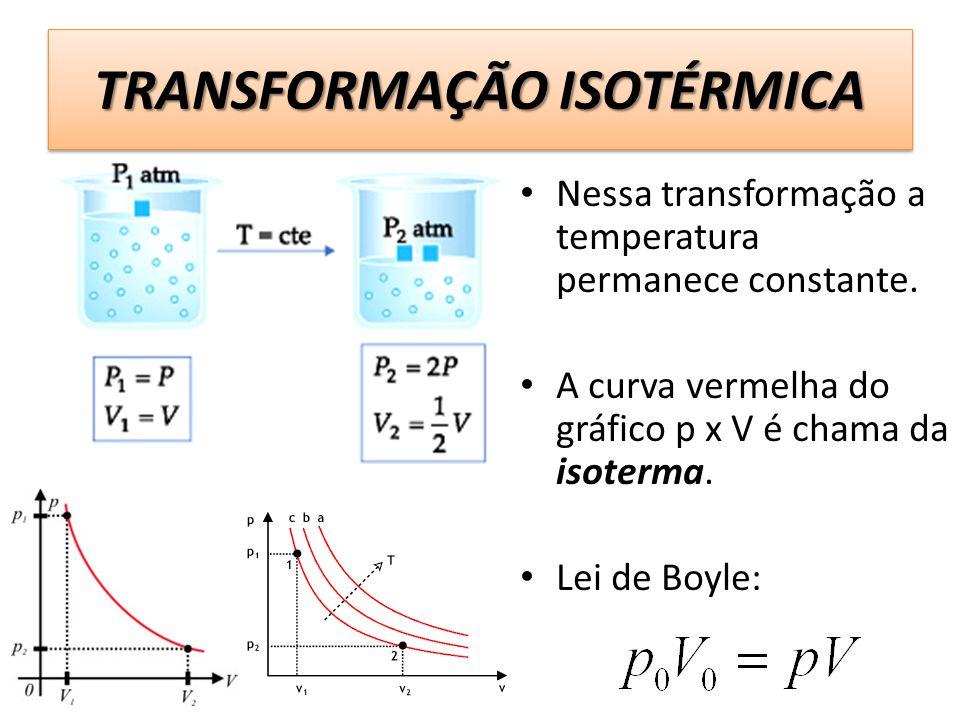 TRANSFORMAÇÃO ISOTÉRMICA Nessa transformação a temperatura permanece constante. A curva vermelha do gráfico p x V é chama da isoterma. Lei de Boyle: