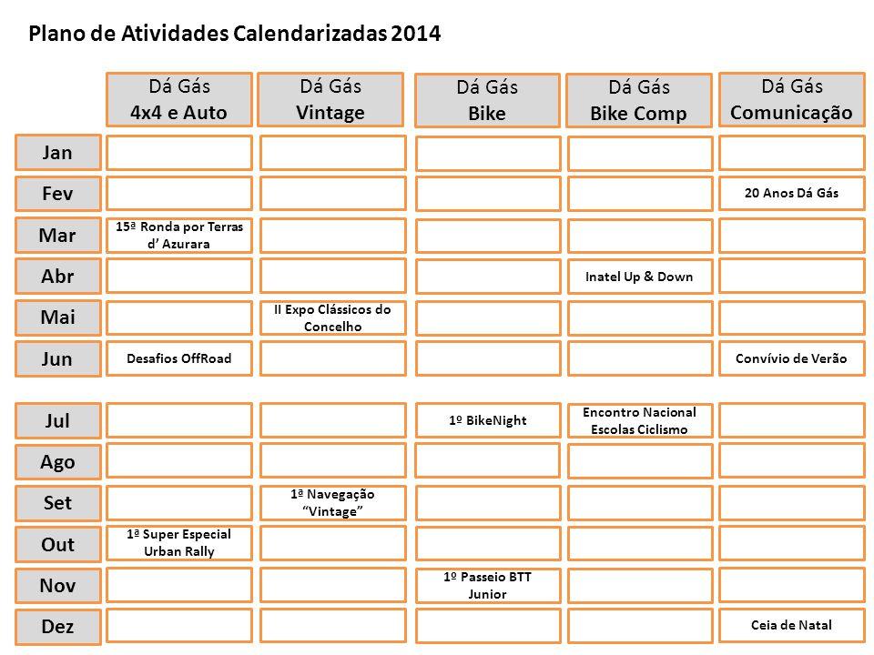 Plano de Atividades Calendarizadas 2014 Jan Dá Gás 4x4 e Auto Dá Gás Bike Dá Gás Bike Comp Dá Gás Vintage Dá Gás Comunicação Fev Mar Abr Mai Jun Jul A