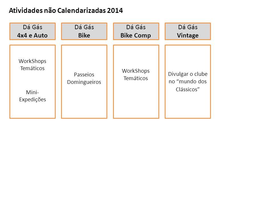 Atividades não Calendarizadas 2014 Dá Gás 4x4 e Auto Dá Gás Bike Dá Gás Bike Comp Dá Gás Vintage WorkShops Temáticos Mini- Expedições Passeios Domingu