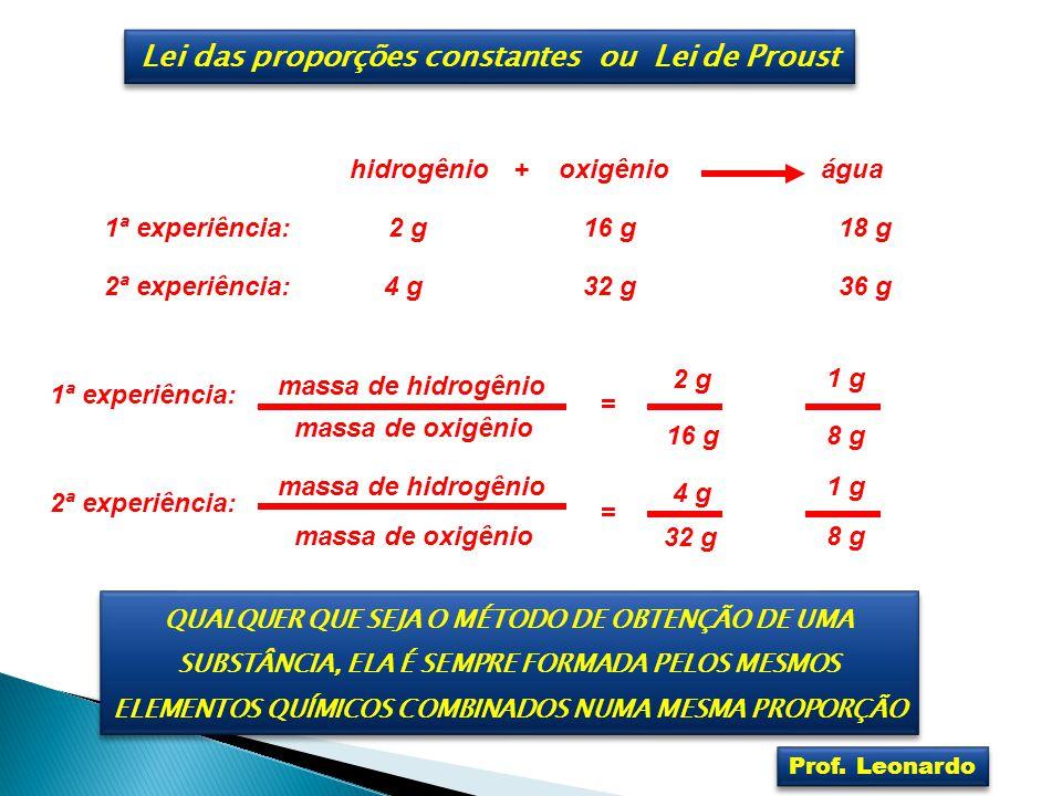 Lei das proporções constantes ou Lei de Proust hidrogêniooxigênioágua + 4 g32 g36 g 1ª experiência: 2ª experiência: 2 g16 g18 g 1ª experiência: 2 g 16