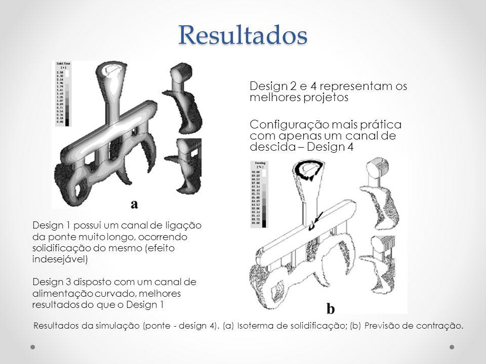 Resultados Design 2 e 4 representam os melhores projetos Configuração mais prática com apenas um canal de descida – Design 4 Resultados da simulação (ponte - design 4).