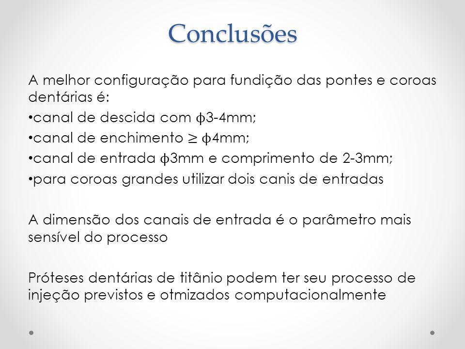 Conclusões A melhor configuração para fundição das pontes e coroas dentárias é: canal de descida com ϕ 3-4mm; canal de enchimento ϕ 4mm; canal de entrada ϕ 3mm e comprimento de 2-3mm; para coroas grandes utilizar dois canis de entradas A dimensão dos canais de entrada é o parâmetro mais sensível do processo Próteses dentárias de titânio podem ter seu processo de injeção previstos e otmizados computacionalmente