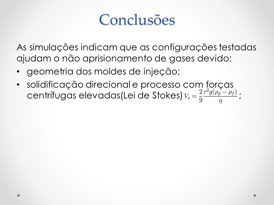 Conclusões As simulações indicam que as configurações testadas ajudam o não aprisionamento de gases devido: geometria dos moldes de injeção; solidificação direcional e processo com forças centrífugas elevadas(Lei de Stokes) ;