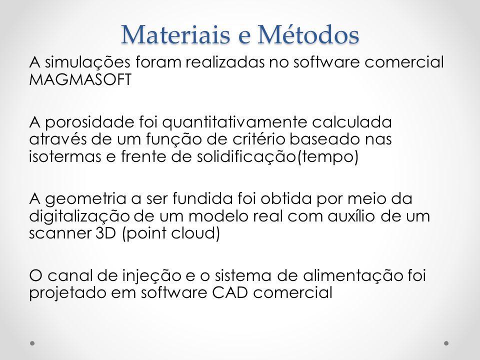 Materiais e Métodos A simulações foram realizadas no software comercial MAGMASOFT A porosidade foi quantitativamente calculada através de um função de