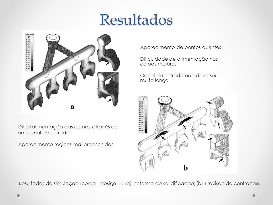 Resultados Sequência ideal de solidificação com o Design 4 – resultando em retrabalho Design 3 melhor projeto em termos de praticidade e enchimento do molde Resultados da simulação (coroa - design 3).