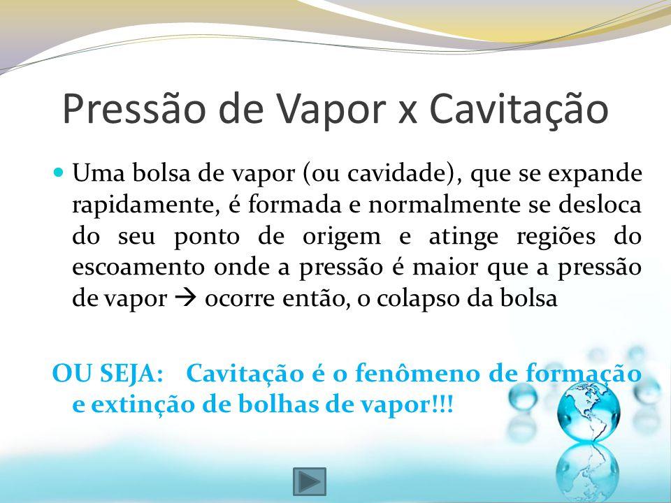 Pressão de Vapor x Cavitação Uma bolsa de vapor (ou cavidade), que se expande rapidamente, é formada e normalmente se desloca do seu ponto de origem e