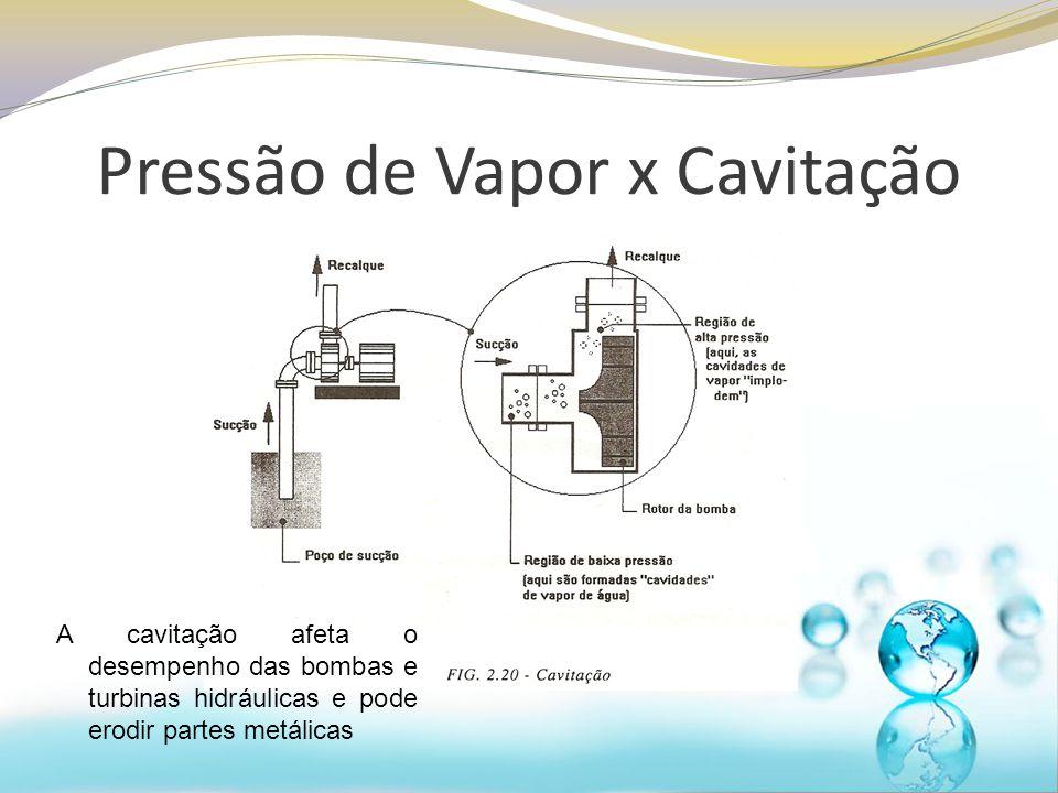 Pressão de Vapor x Cavitação A cavitação afeta o desempenho das bombas e turbinas hidráulicas e pode erodir partes metálicas