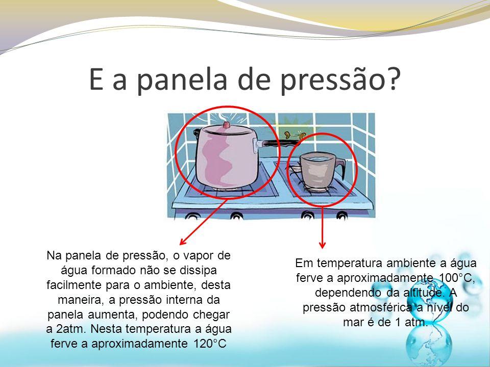Em temperatura ambiente a água ferve a aproximadamente 100°C, dependendo da altitude. A pressão atmosférica a nível do mar é de 1 atm. Na panela de pr