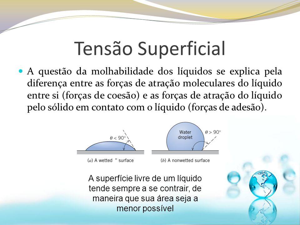 Tensão Superficial A questão da molhabilidade dos líquidos se explica pela diferença entre as forças de atração moleculares do líquido entre si (força