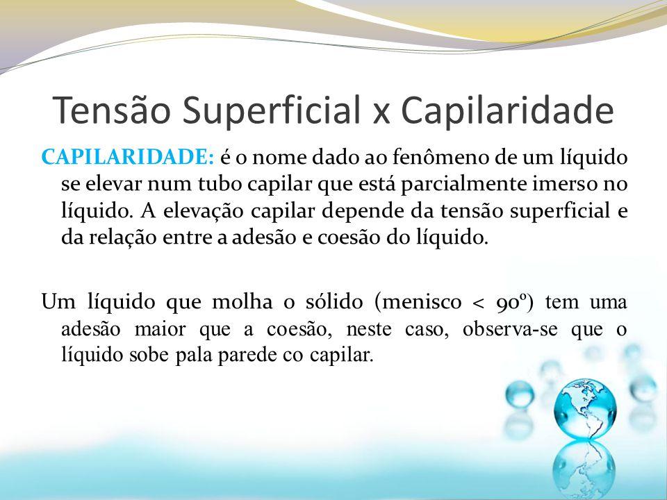 Tensão Superficial x Capilaridade CAPILARIDADE: é o nome dado ao fenômeno de um líquido se elevar num tubo capilar que está parcialmente imerso no líq