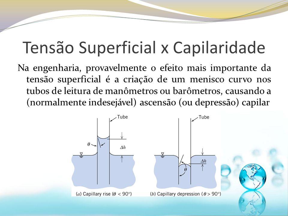 Tensão Superficial x Capilaridade Na engenharia, provavelmente o efeito mais importante da tensão superficial é a criação de um menisco curvo nos tubo