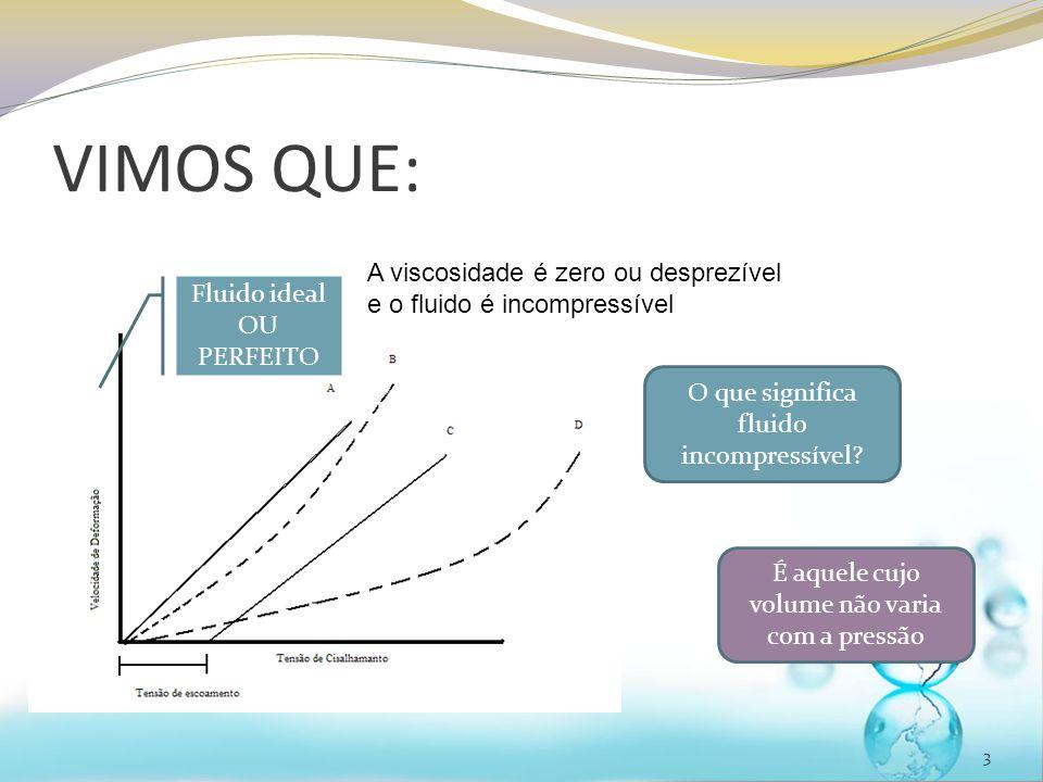 VIMOS QUE: 3 A viscosidade é zero ou desprezível e o fluido é incompressível Fluido ideal OU PERFEITO O que significa fluido incompressível? É aquele