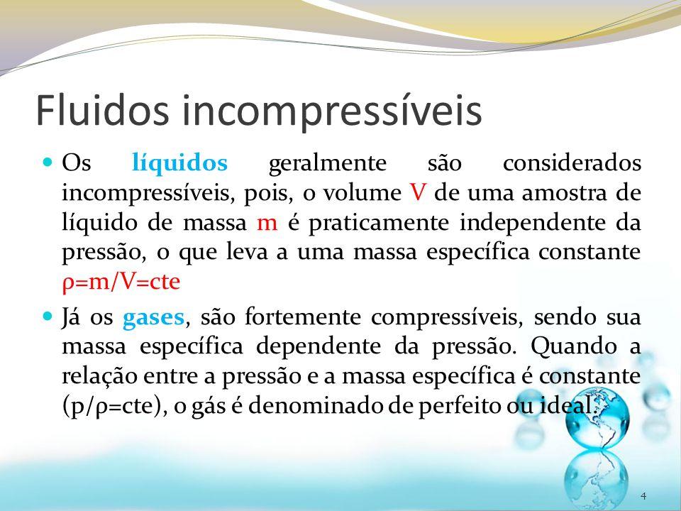 Fluidos incompressíveis Os líquidos geralmente são considerados incompressíveis, pois, o volume V de uma amostra de líquido de massa m é praticamente