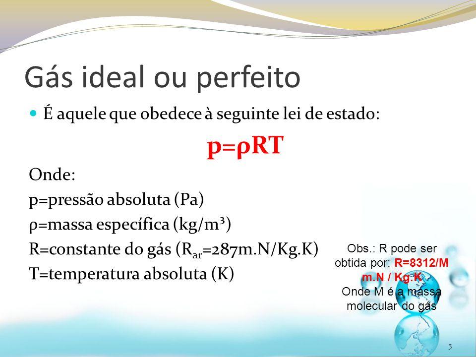 Gás ideal ou perfeito É aquele que obedece à seguinte lei de estado: p=ρRT Onde: p=pressão absoluta (Pa) ρ=massa específica (kg/m³) R=constante do gás