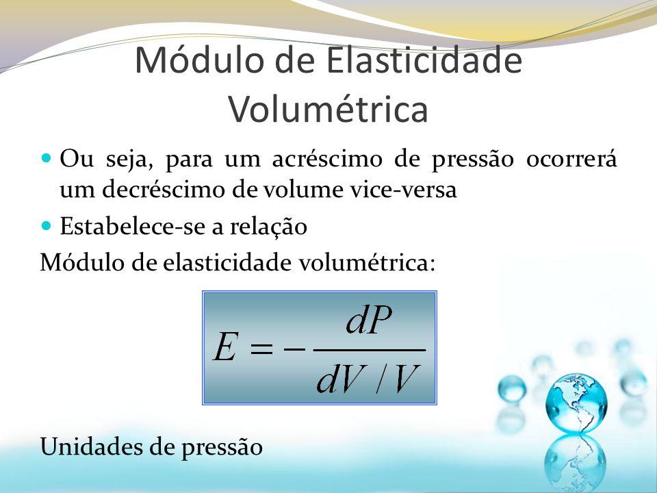 Módulo de Elasticidade Volumétrica Ou seja, para um acréscimo de pressão ocorrerá um decréscimo de volume vice-versa Estabelece-se a relação Módulo de