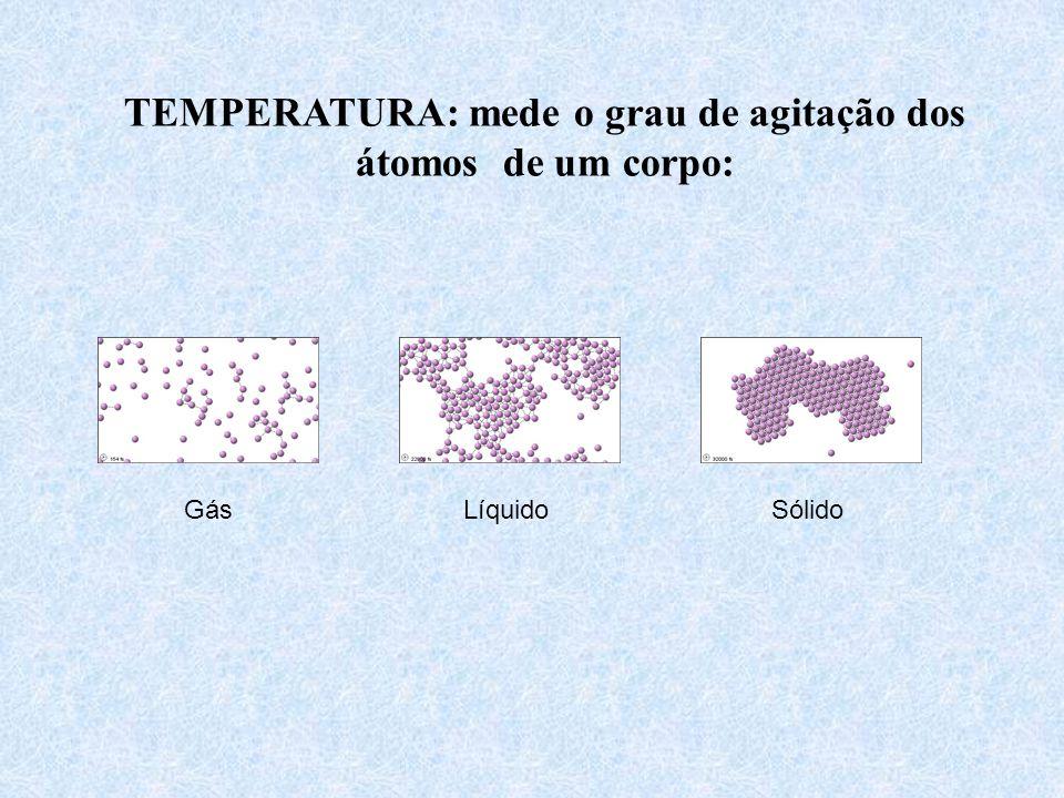 TEMPERATURA: mede o grau de agitação dos átomos de um corpo: GásLíquidoSólido