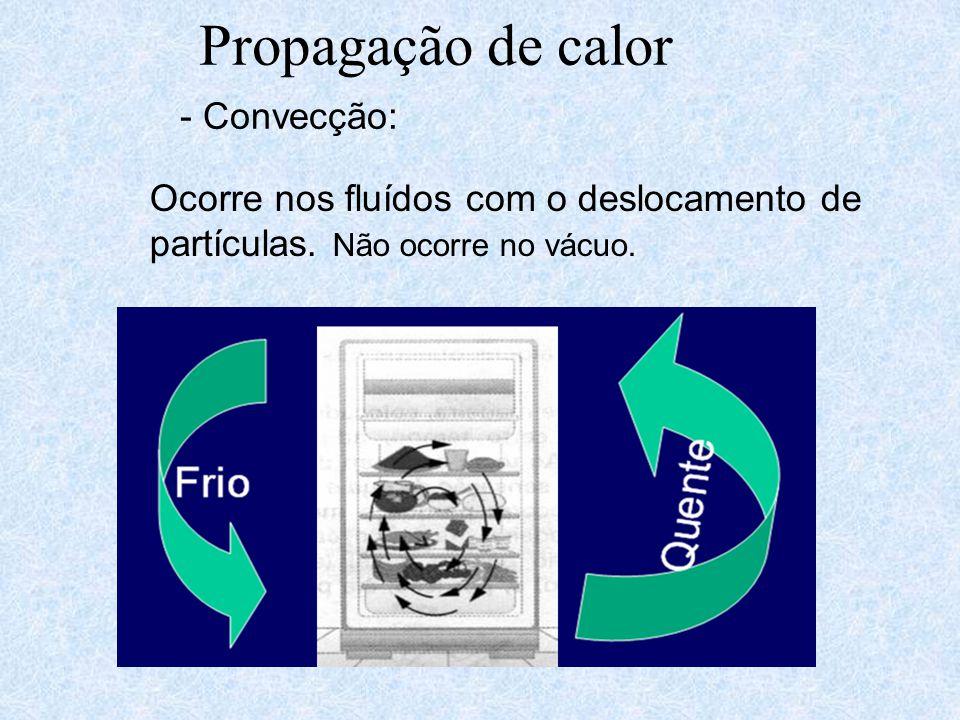 Propagação de calor O calor passa de molécula a molécula; É próprio para meios materiais; Não ocorre no vácuo.