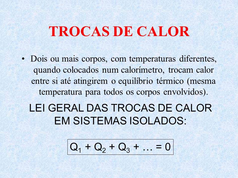 Propagação de calor Quando o calor é transmitido por ondas eletromagnéticas. Única que ocorre no vácuo. - Irradiação: