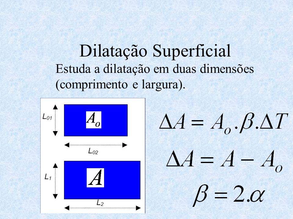Dilatação Linear Estuda a dilatação em apenas uma dimensão (comprimento).