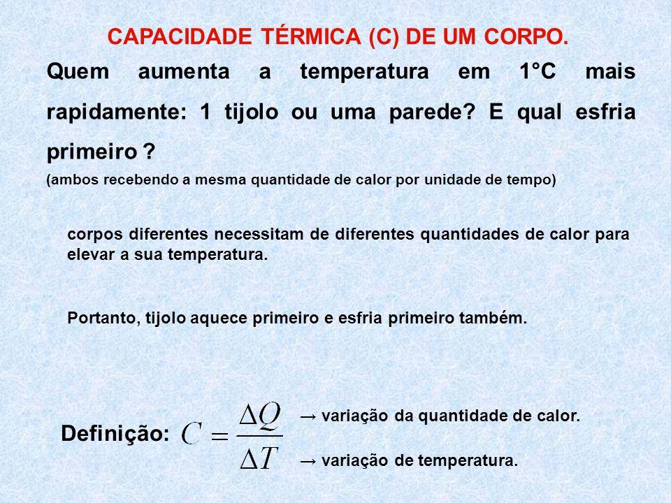 CAPACIDADE TÉRMICA (C) DE UM CORPO.