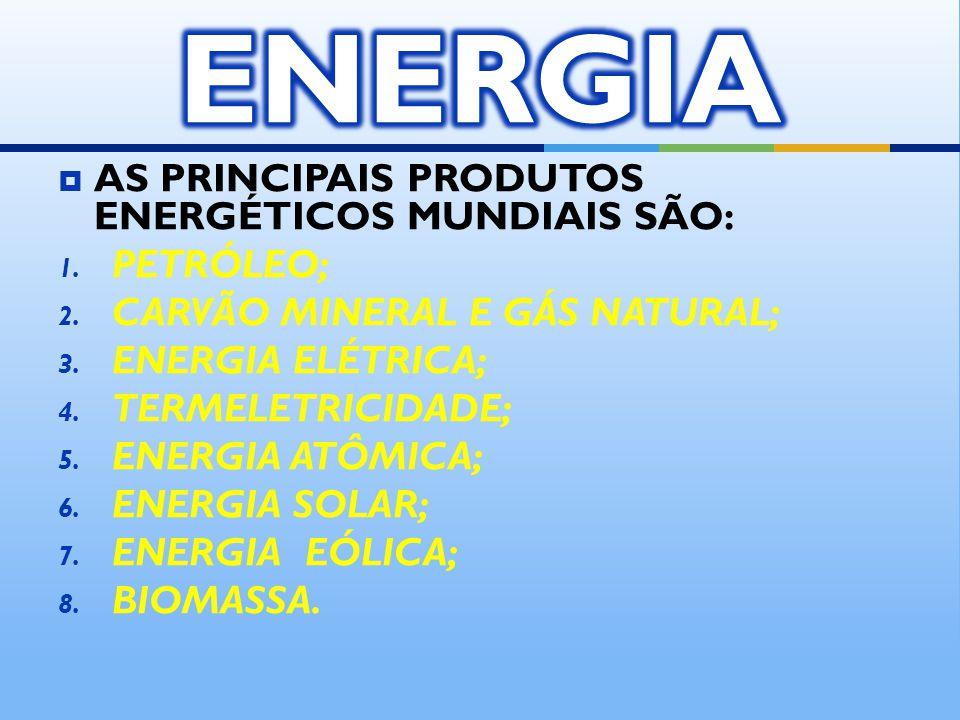 AS PRINCIPAIS PRODUTOS ENERGÉTICOS MUNDIAIS SÃO: 1. PETRÓLEO; 2. CARVÃO MINERAL E GÁS NATURAL; 3. ENERGIA ELÉTRICA; 4. TERMELETRICIDADE; 5. ENERGIA AT
