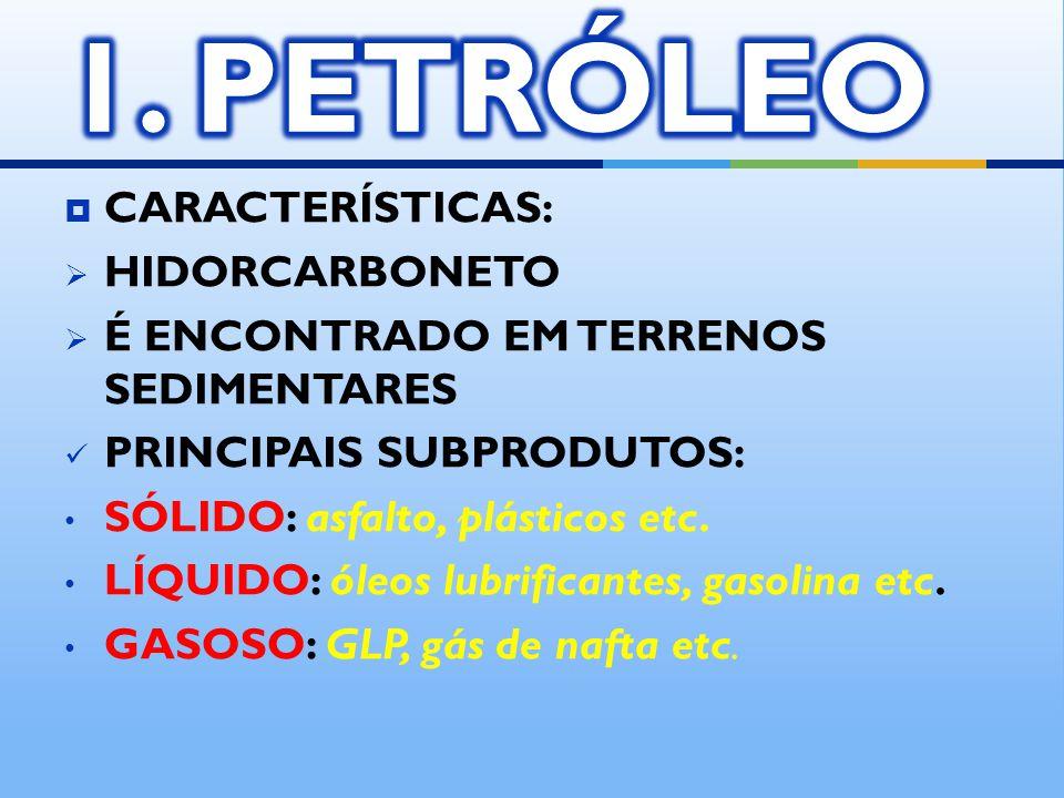 CARACTERÍSTICAS: HIDORCARBONETO É ENCONTRADO EM TERRENOS SEDIMENTARES PRINCIPAIS SUBPRODUTOS: SÓLIDO: asfalto, plásticos etc. LÍQUIDO: óleos lubrifica
