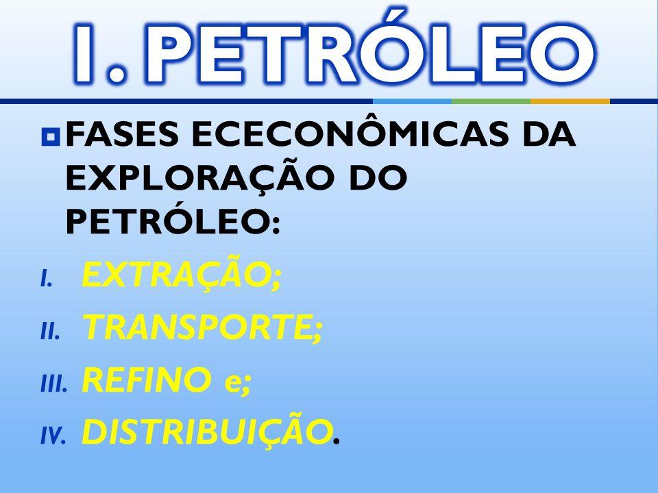 FASES ECECONÔMICAS DA EXPLORAÇÃO DO PETRÓLEO: I. EXTRAÇÃO; II. TRANSPORTE; III. REFINO e; IV. DISTRIBUIÇÃO.