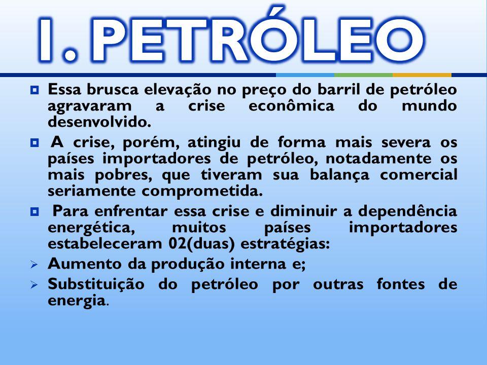 Essa brusca elevação no preço do barril de petróleo agravaram a crise econômica do mundo desenvolvido. A crise, porém, atingiu de forma mais severa os