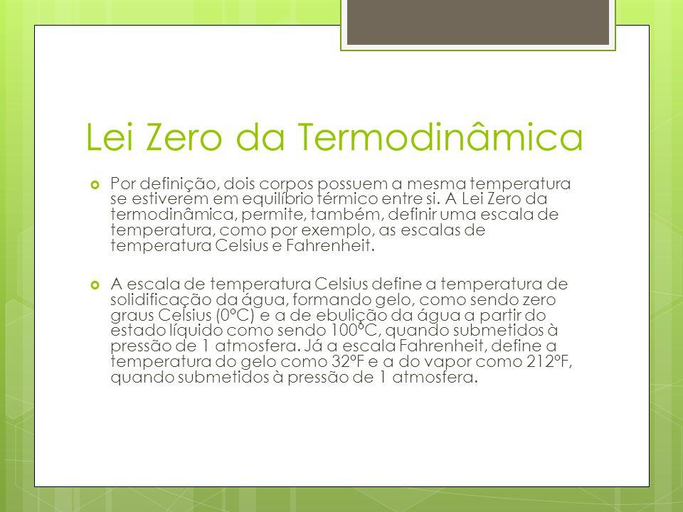 Lei Zero da Termodinâmica Por definição, dois corpos possuem a mesma temperatura se estiverem em equilíbrio térmico entre si. A Lei Zero da termodinâm