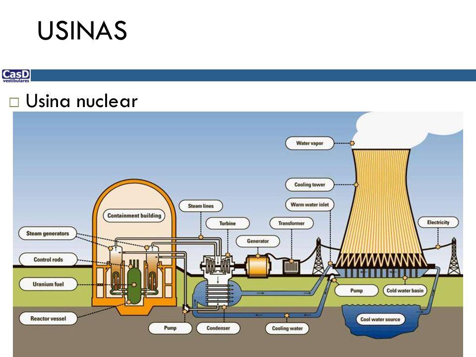 USINAS Usina nuclear
