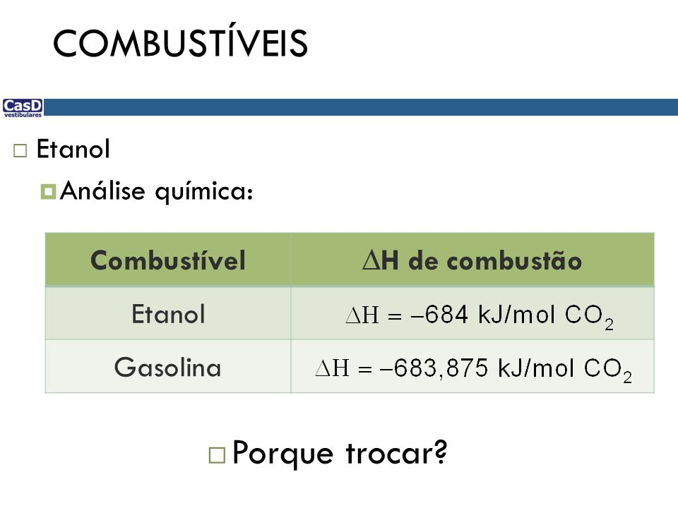 COMBUSTÍVEIS Etanol Análise química: CombustívelH de combustão Etanol Gasolina Porque trocar?
