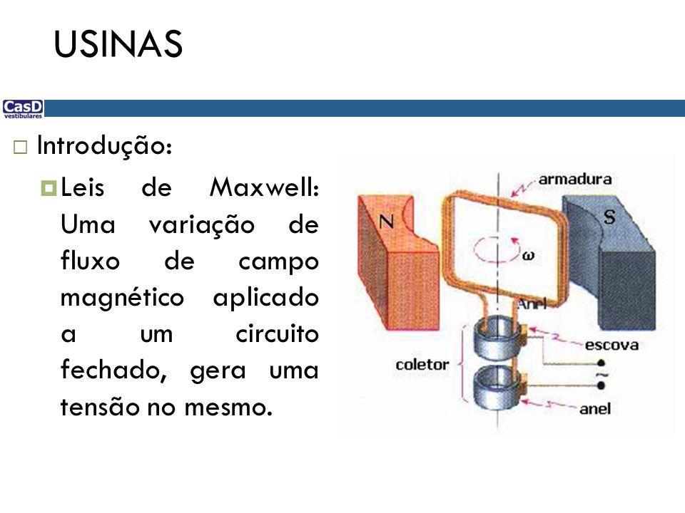 USINAS Introdução: Leis de Maxwell: Uma variação de fluxo de campo magnético aplicado a um circuito fechado, gera uma tensão no mesmo.