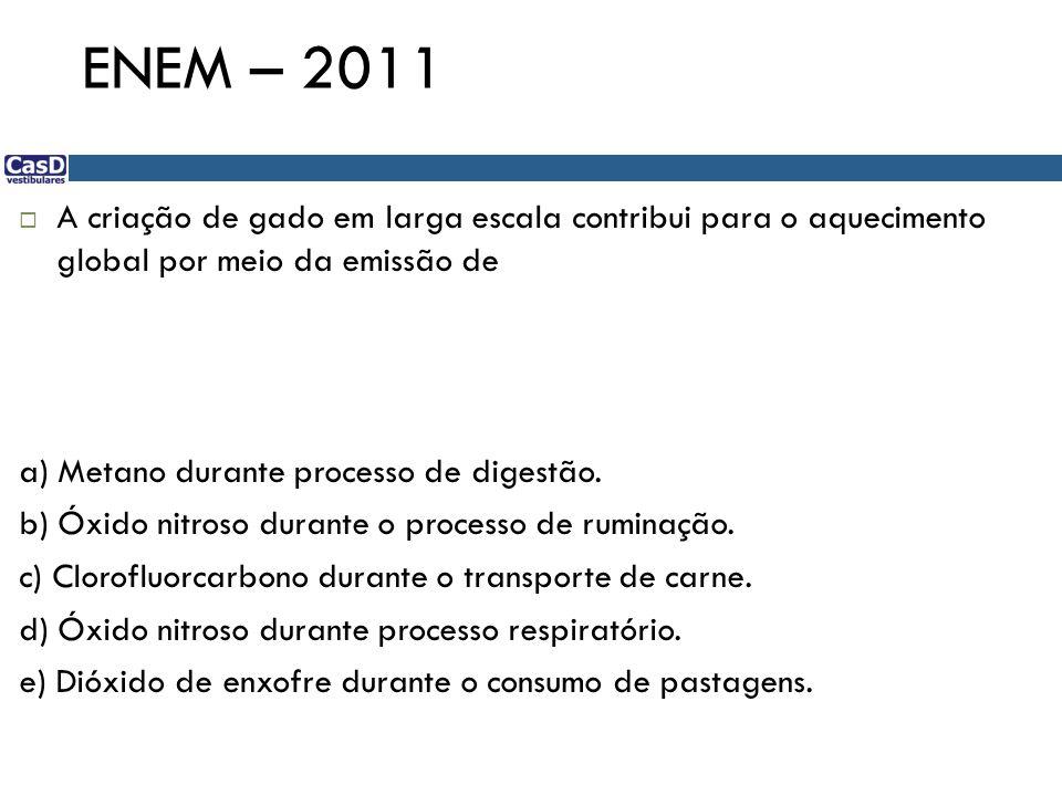 ENEM – 2011 A criação de gado em larga escala contribui para o aquecimento global por meio da emissão de a) Metano durante processo de digestão.
