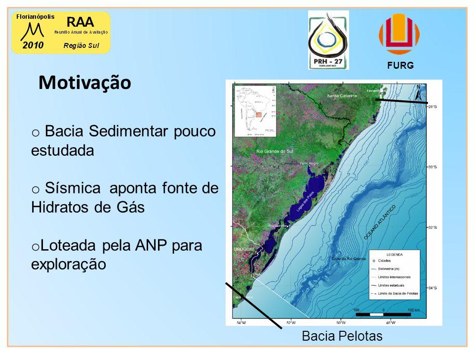 Motivação FURG o Bacia Sedimentar pouco estudada o Sísmica aponta fonte de Hidratos de Gás o Loteada pela ANP para exploração Bacia Pelotas